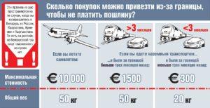 Сколько можно ввезти в турцию денег без декларации