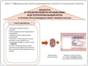 Не вовремя оплатит патент иностранному гражданину