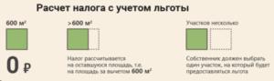 Россия налог на землю для пенсионеров 80 лет