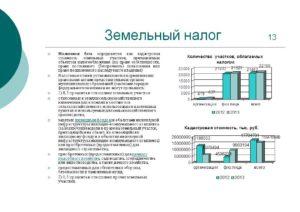 Величина земельного налога в красноярске