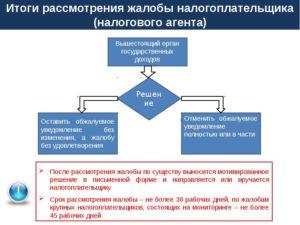 Вышестоящий орган над налоговой инспекцией
