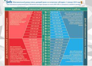 Субсидии на оплату жкх в чебоксарах для пенсионеров