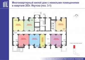 Гостиница жилое или нежилое помещение закон