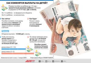 Выплаты за третьего ребенка в 2020 в вологодской области