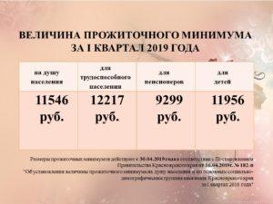 Сколько прожиточный минимум на человека в татарстане