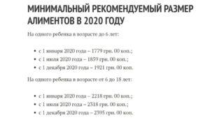 Сумма алиментов на 2 детей в 2020 году в казахстане