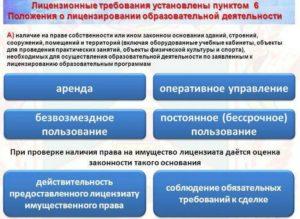 Право безвозмездного пользования и оперативного управления