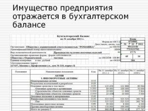 Стоимость имущества организации характеризуют
