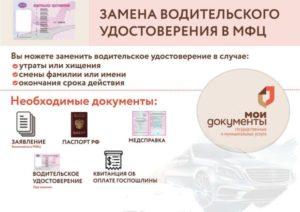 Мфц старый оскол замена водительского удостоверения